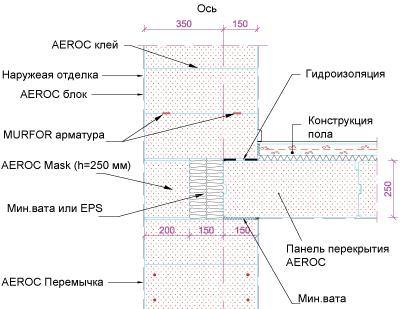 vahelagi_1-2_uus_ru